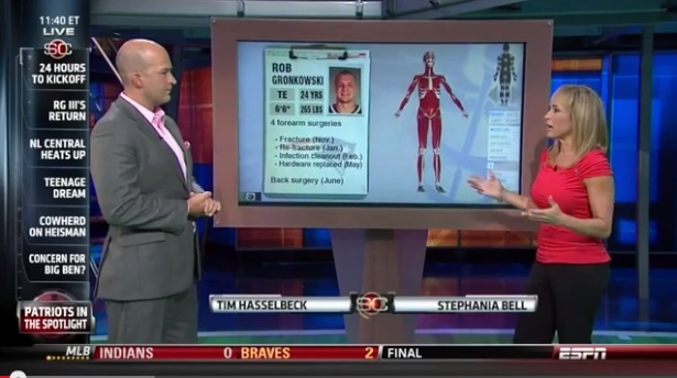"""Photo of What's ailing your favorite player? ESPN's Injury Analysis Engine helps Stephania Bell provide """"skelestration"""""""