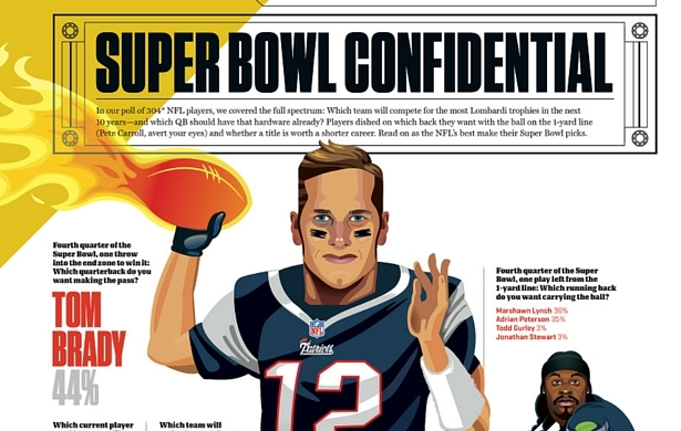 "Photo of ESPN The Mag's ""Super Bowl Confidential"" gets NFL players to open up"