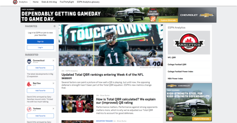 Photo of ESPN.com's new analytics vertical will help you settle – or start – a debate